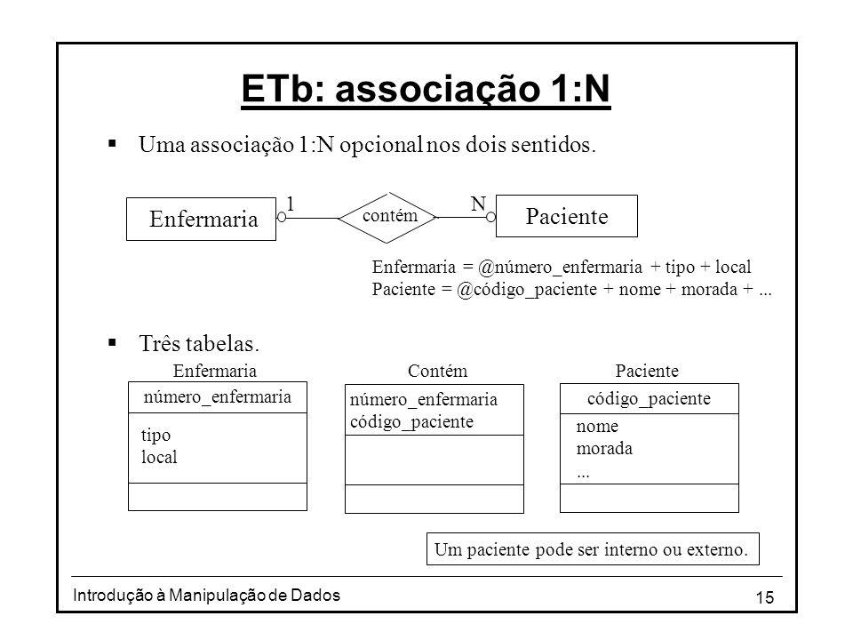 ETb: associação 1:N Uma associação 1:N opcional nos dois sentidos.