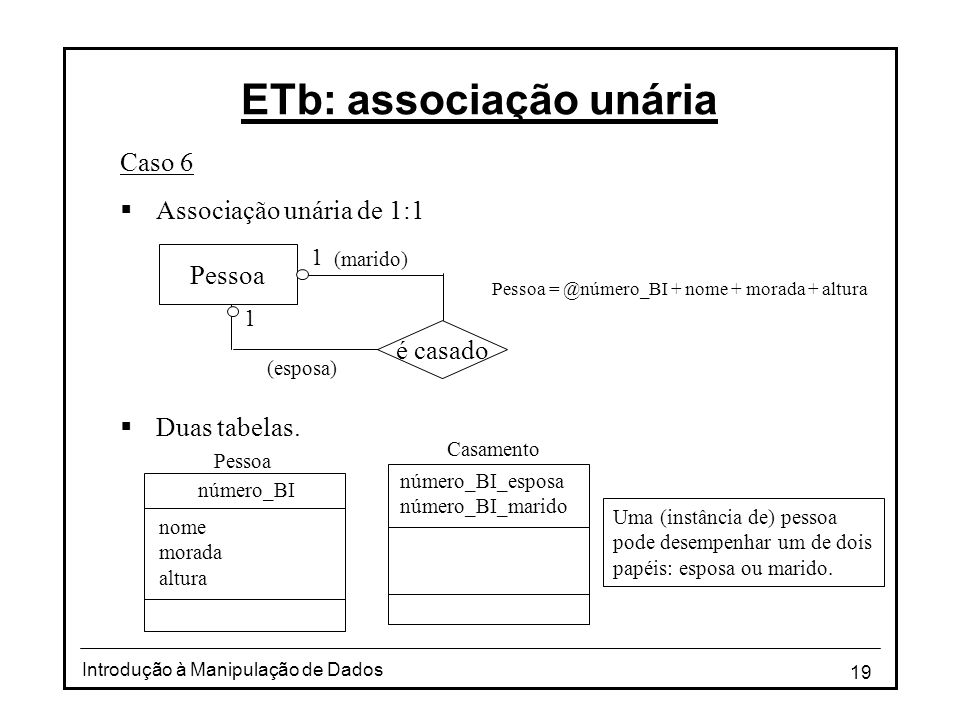 ETb: associação unária