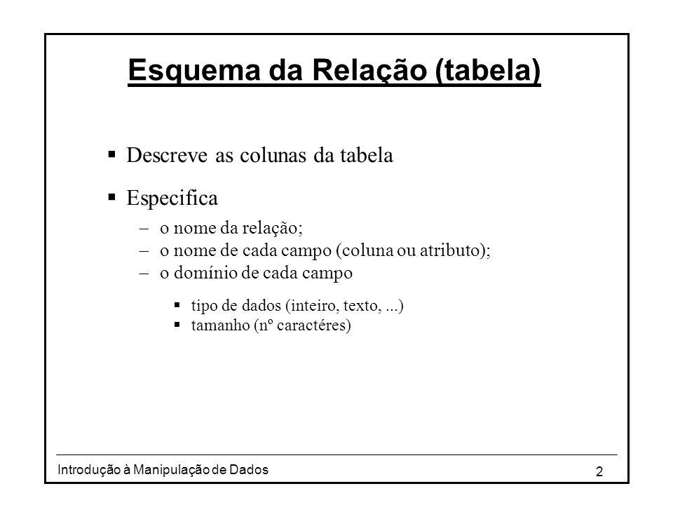 Esquema da Relação (tabela)