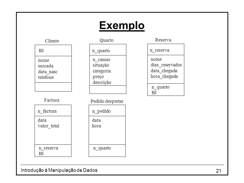 Exemplo Cliente Quarto Reserva BI n_quarto n_reserva nome morada