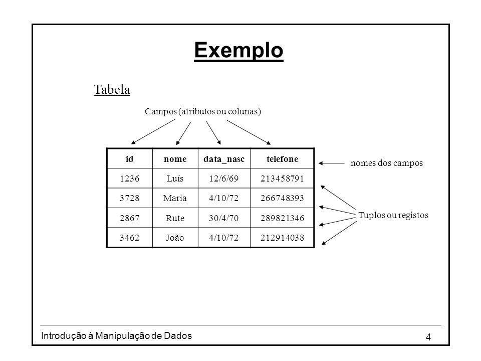 Exemplo Tabela Campos (atributos ou colunas) id nome data_nasc