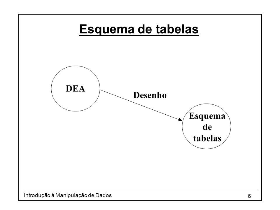 Esquema de tabelas DEA Desenho Esquema de tabelas