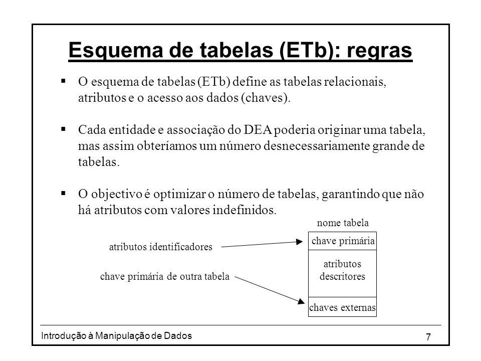 Esquema de tabelas (ETb): regras