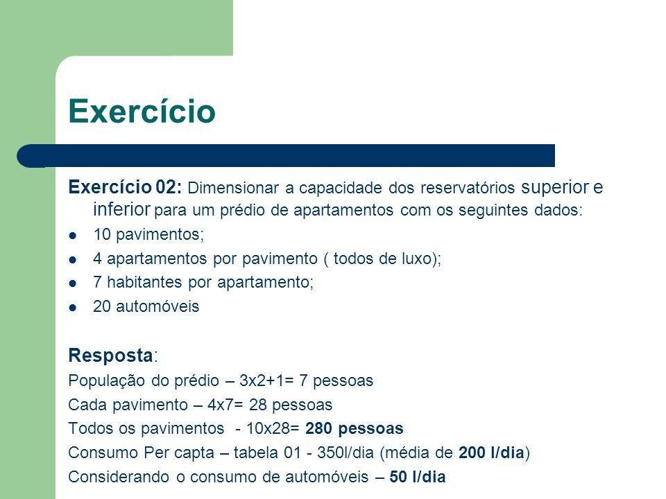 Exercício Exercício 02: Dimensionar a capacidade dos reservatórios superior e inferior para um prédio de apartamentos com os seguintes dados:
