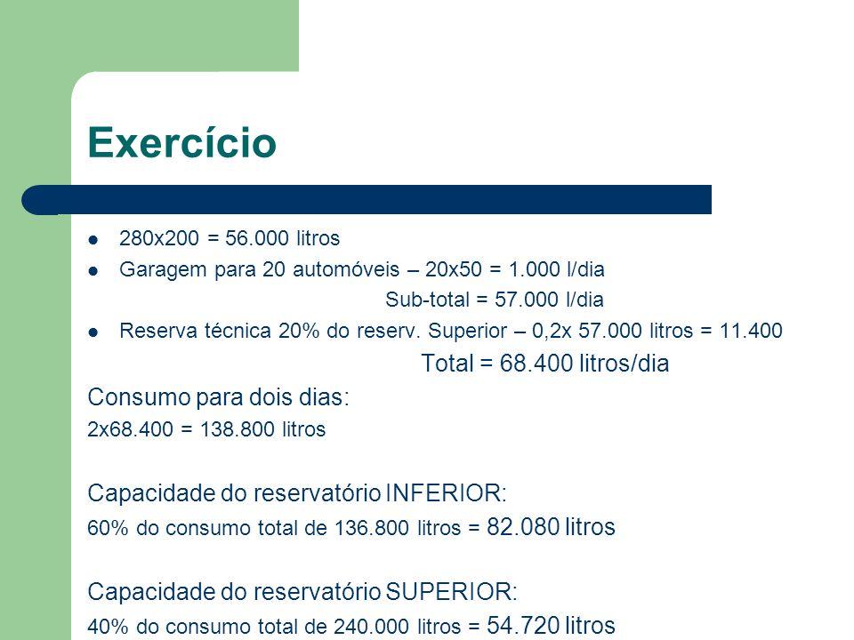 Exercício Consumo para dois dias: Capacidade do reservatório INFERIOR: