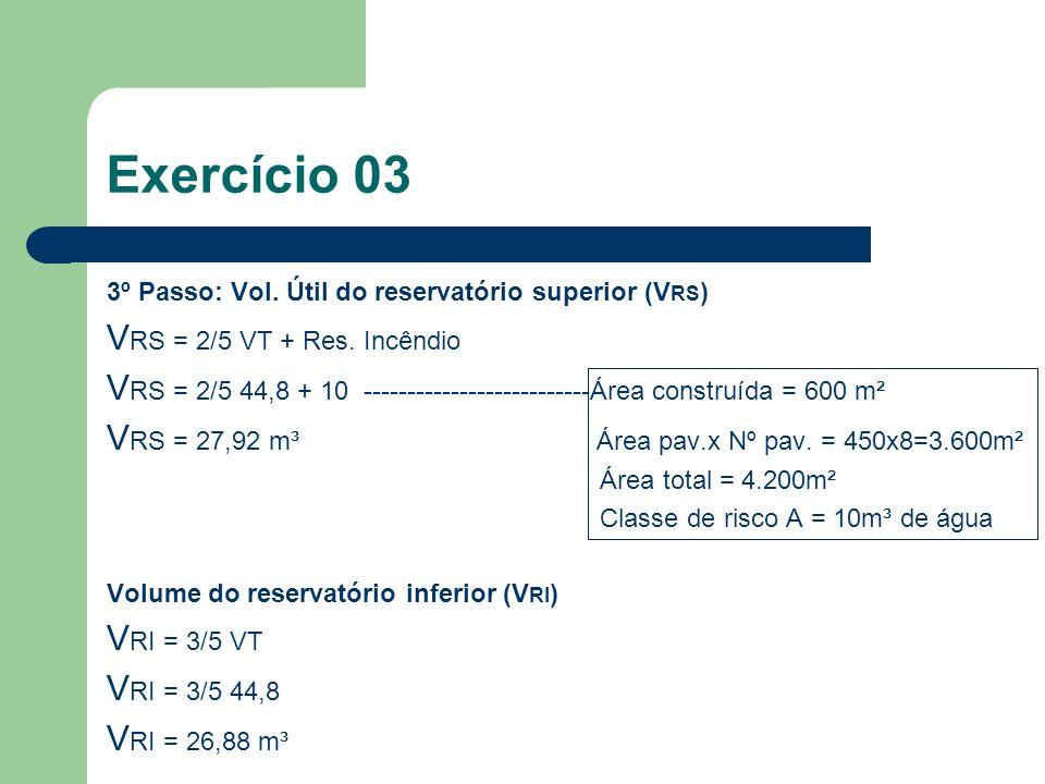 Exercício 03 VRS = 2/5 VT + Res. Incêndio