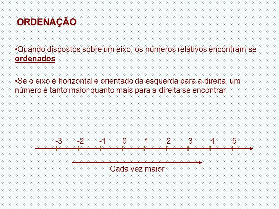 ORDENAÇÃO Quando dispostos sobre um eixo, os números relativos encontram-se ordenados.