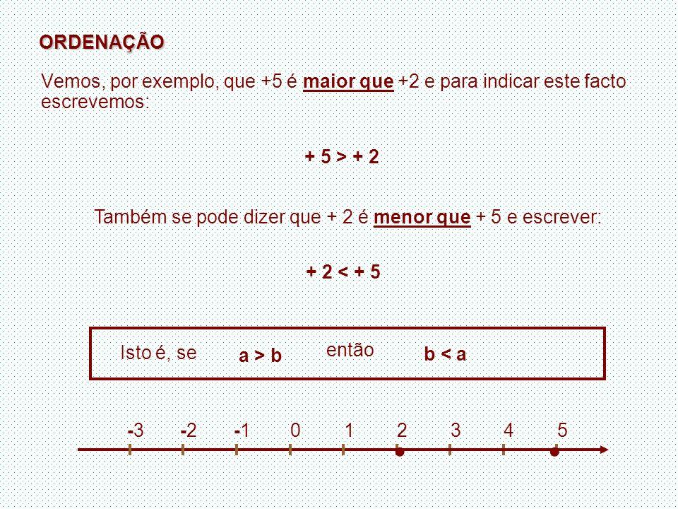 Também se pode dizer que + 2 é menor que + 5 e escrever: