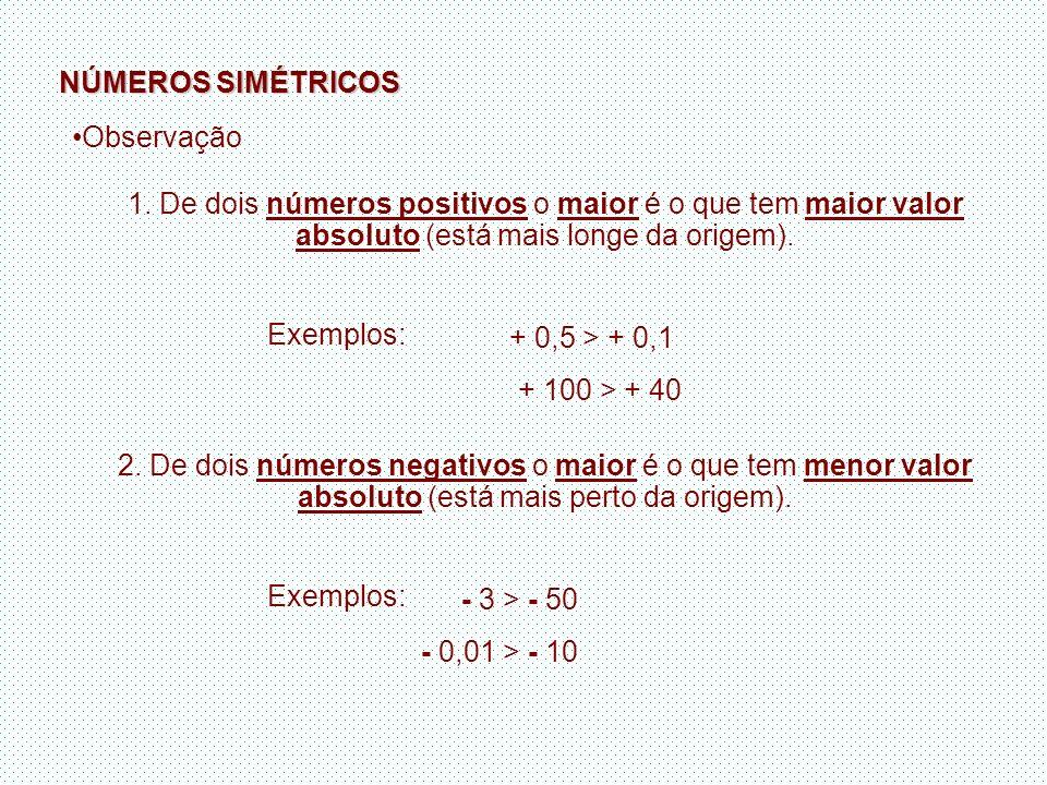 NÚMEROS SIMÉTRICOS Observação. 1. De dois números positivos o maior é o que tem maior valor absoluto (está mais longe da origem).
