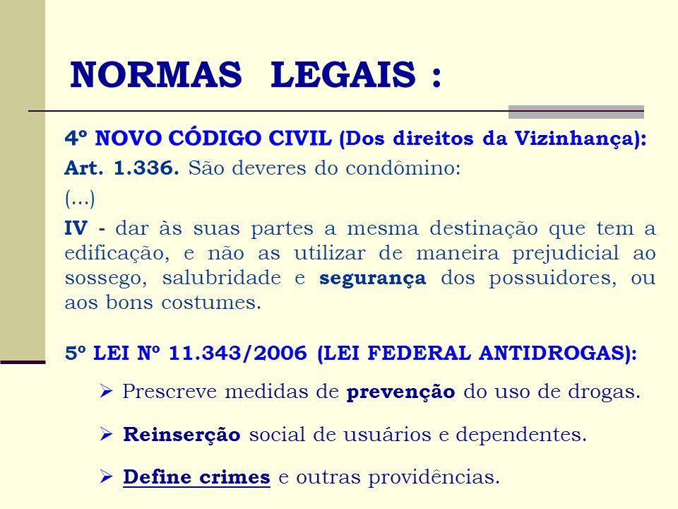 NORMAS LEGAIS : 4º NOVO CÓDIGO CIVIL (Dos direitos da Vizinhança):