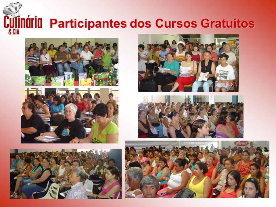 Participantes dos Cursos Gratuitos