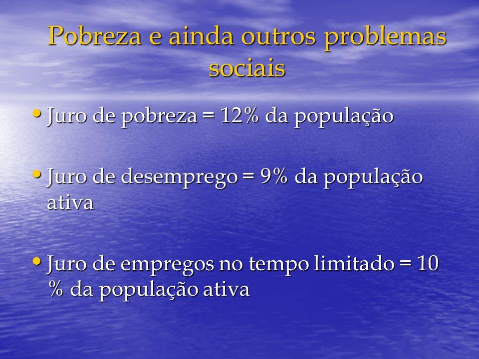 Pobreza e ainda outros problemas sociais