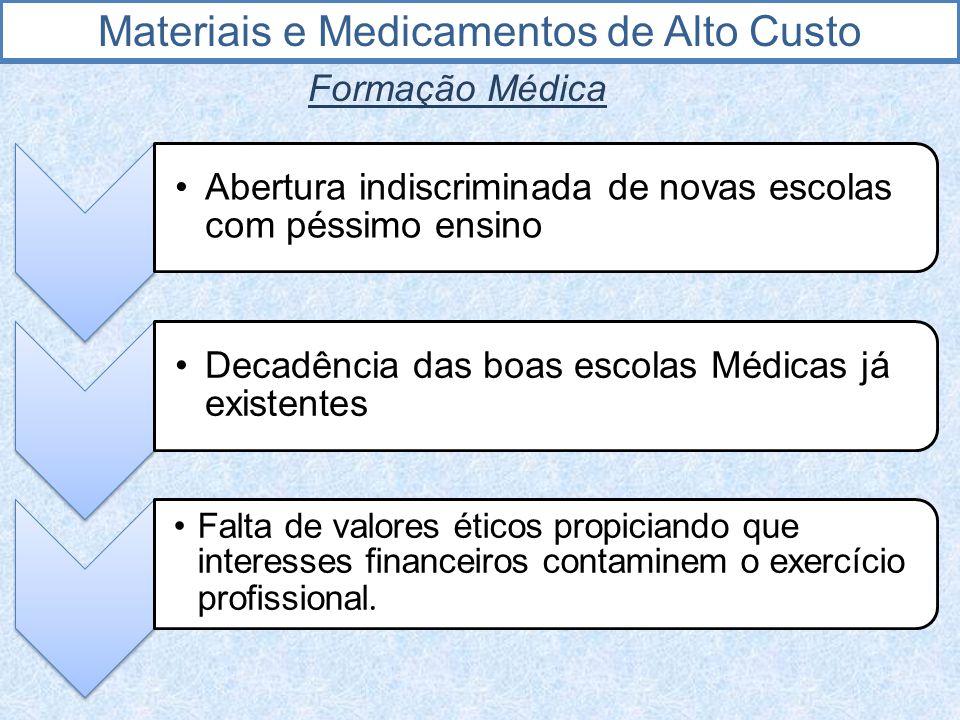 Materiais e Medicamentos de Alto Custo
