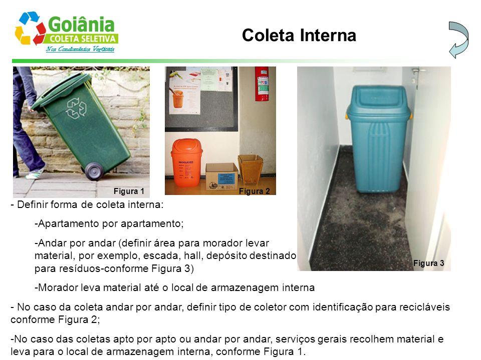 Coleta Interna Definir forma de coleta interna: