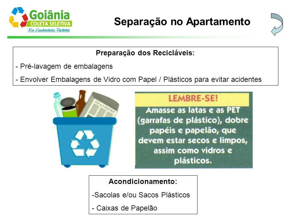 Separação no Apartamento Preparação dos Recicláveis: