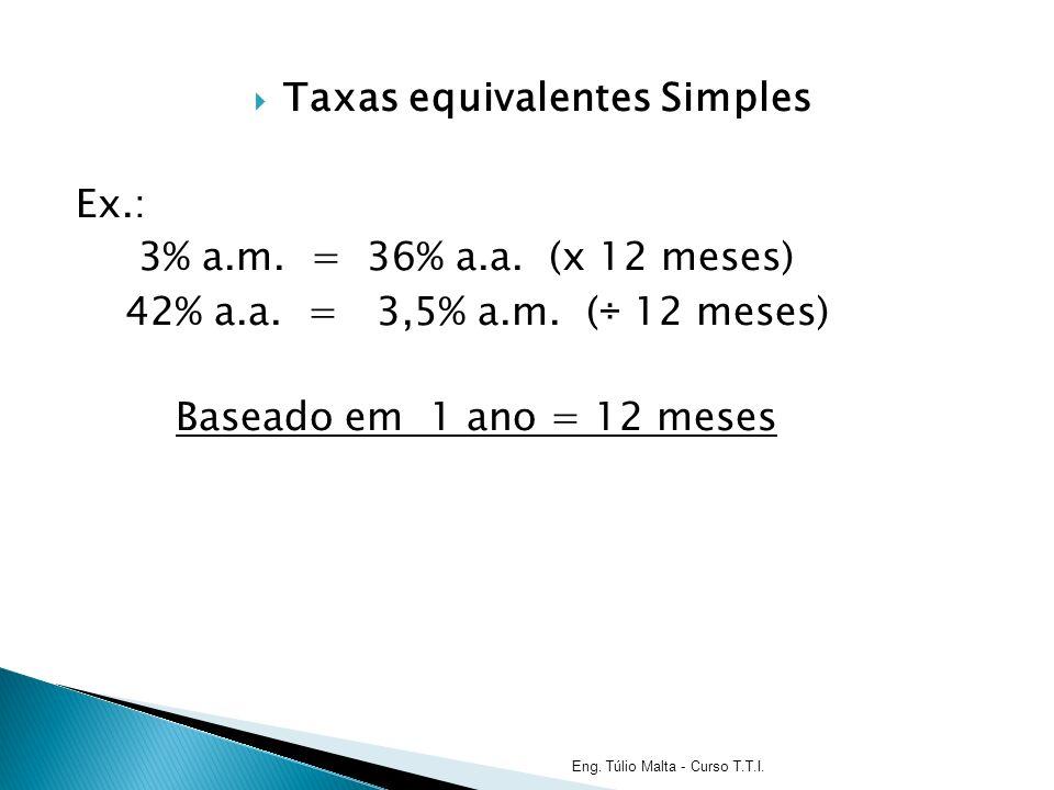 Taxas equivalentes Simples