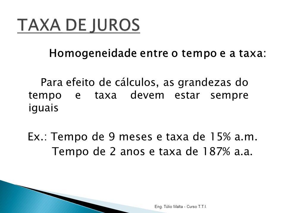 TAXA DE JUROS Homogeneidade entre o tempo e a taxa: