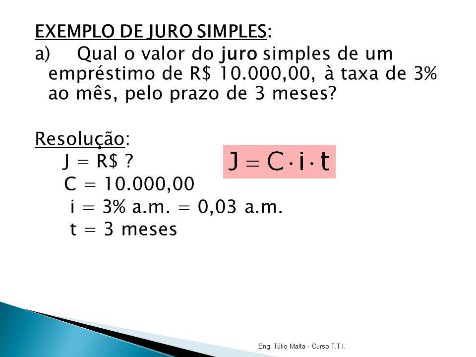 EXEMPLO DE JURO SIMPLES: