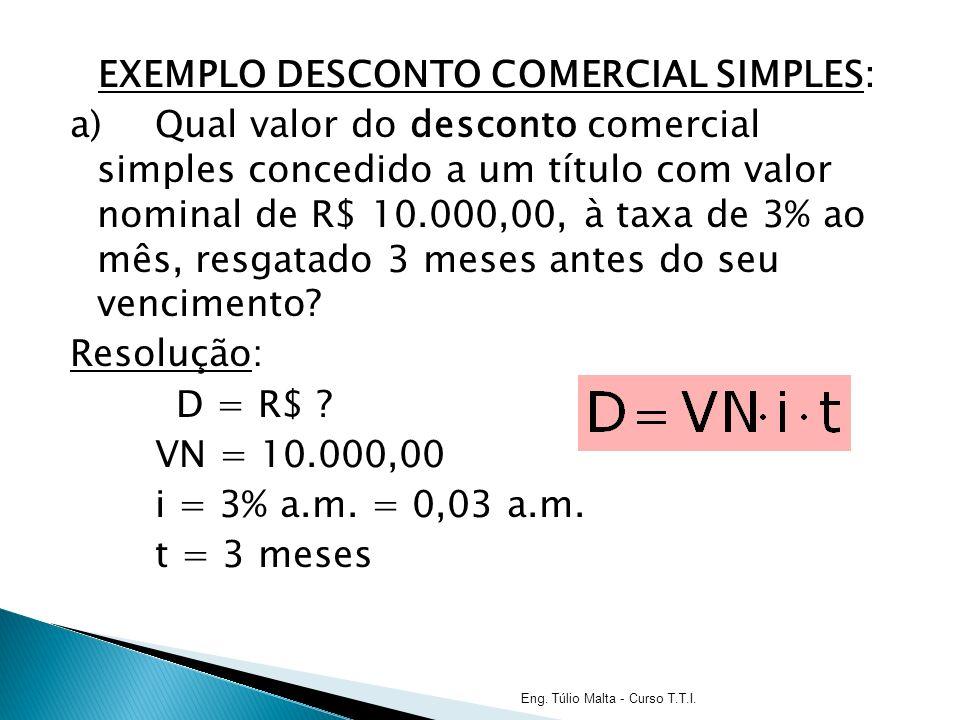 EXEMPLO DESCONTO COMERCIAL SIMPLES: a) Qual valor do desconto comercial simples concedido a um título com valor nominal de R$ 10.000,00, à taxa de 3% ao mês, resgatado 3 meses antes do seu vencimento Resolução: D = R$ VN = 10.000,00 i = 3% a.m. = 0,03 a.m. t = 3 meses