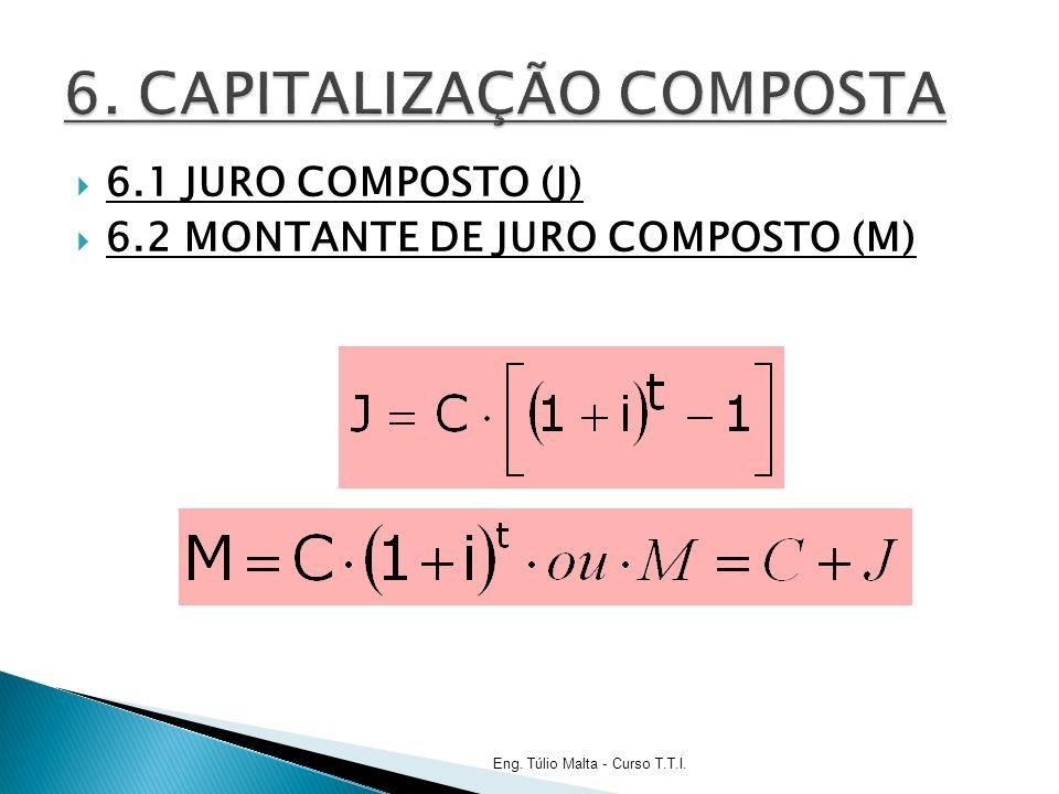 6. CAPITALIZAÇÃO COMPOSTA