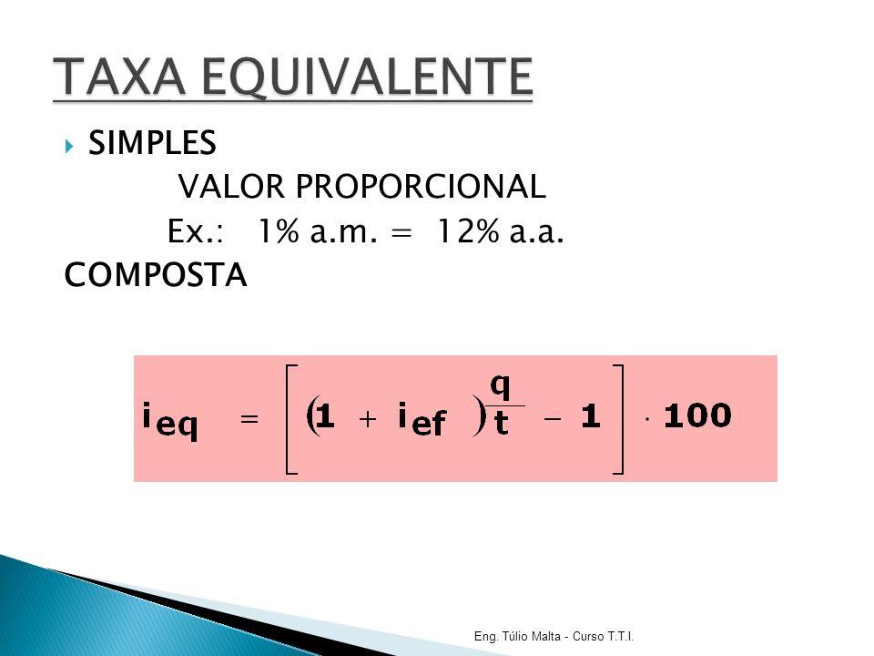 TAXA EQUIVALENTE SIMPLES VALOR PROPORCIONAL Ex.: 1% a.m. = 12% a.a.