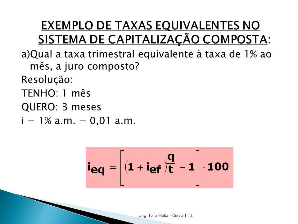EXEMPLO DE TAXAS EQUIVALENTES NO SISTEMA DE CAPITALIZAÇÃO COMPOSTA: