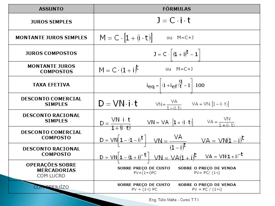 MONTANTE JUROS SIMPLES ou M=C+J