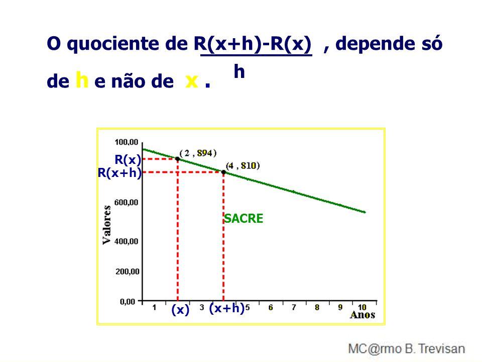 O quociente de R(x+h)-R(x) , depende só de h e não de x .