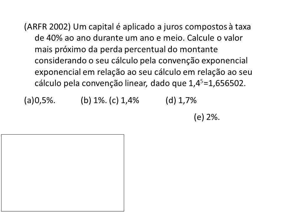 (ARFR 2002) Um capital é aplicado a juros compostos à taxa de 40% ao ano durante um ano e meio. Calcule o valor mais próximo da perda percentual do montante considerando o seu cálculo pela convenção exponencial exponencial em relação ao seu cálculo em relação ao seu cálculo pela convenção linear, dado que 1,45=1,656502.