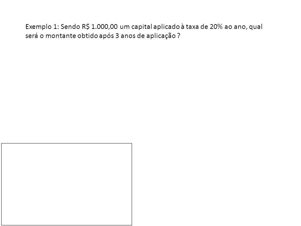 Exemplo 1: Sendo R$ 1.000,00 um capital aplicado à taxa de 20% ao ano, qual será o montante obtido após 3 anos de aplicação