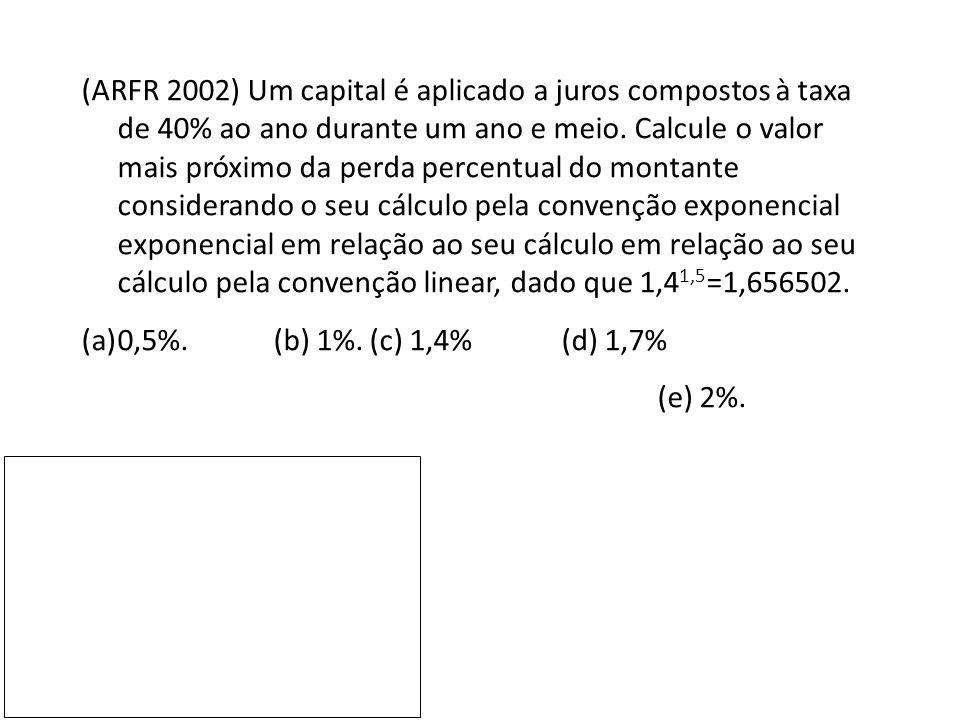 (ARFR 2002) Um capital é aplicado a juros compostos à taxa de 40% ao ano durante um ano e meio. Calcule o valor mais próximo da perda percentual do montante considerando o seu cálculo pela convenção exponencial exponencial em relação ao seu cálculo em relação ao seu cálculo pela convenção linear, dado que 1,41,5=1,656502.