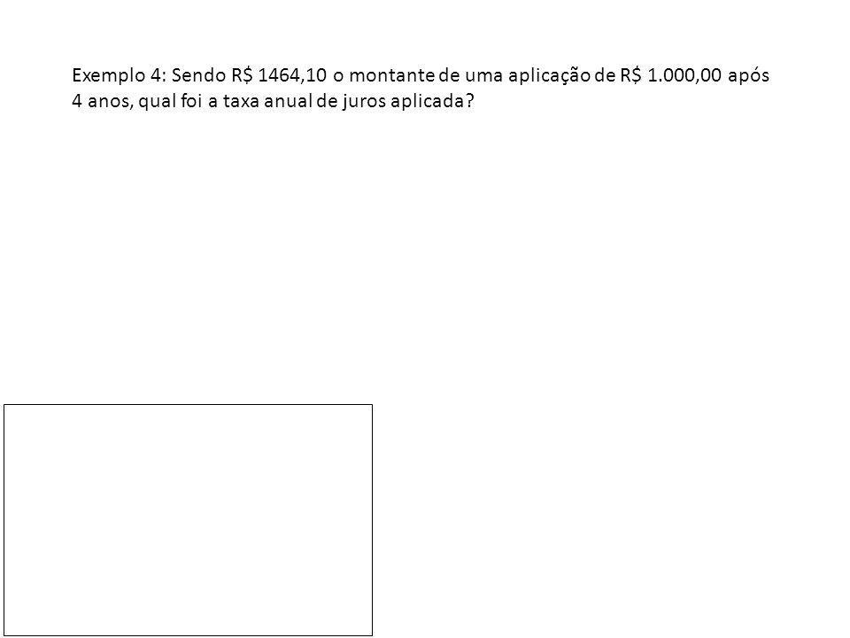 Exemplo 4: Sendo R$ 1464,10 o montante de uma aplicação de R$ 1