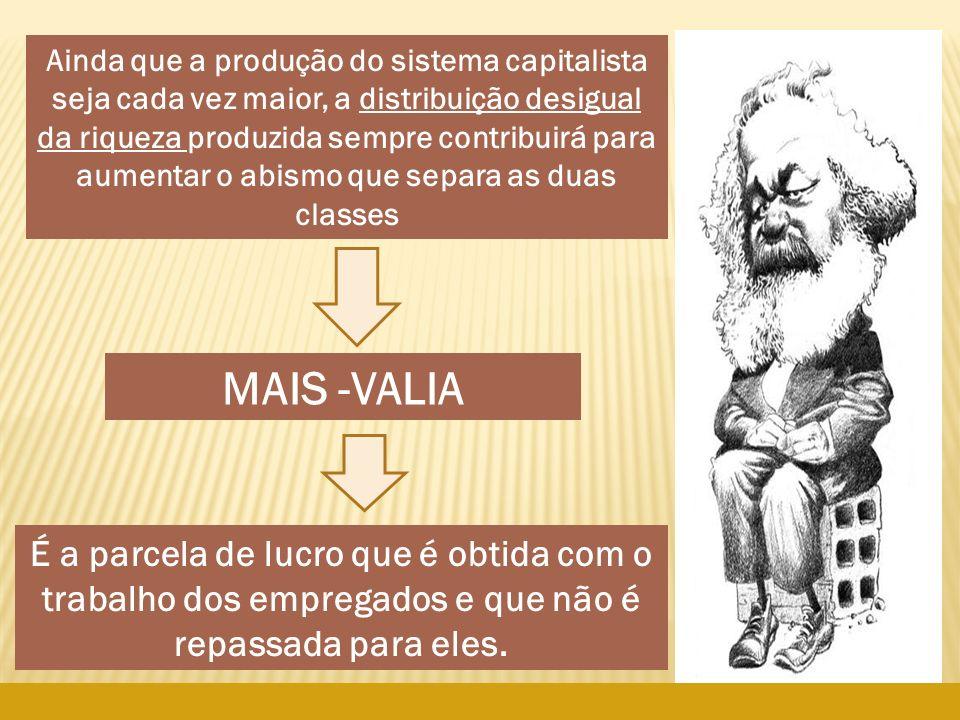 Ainda que a produção do sistema capitalista seja cada vez maior, a distribuição desigual da riqueza produzida sempre contribuirá para aumentar o abismo que separa as duas classes