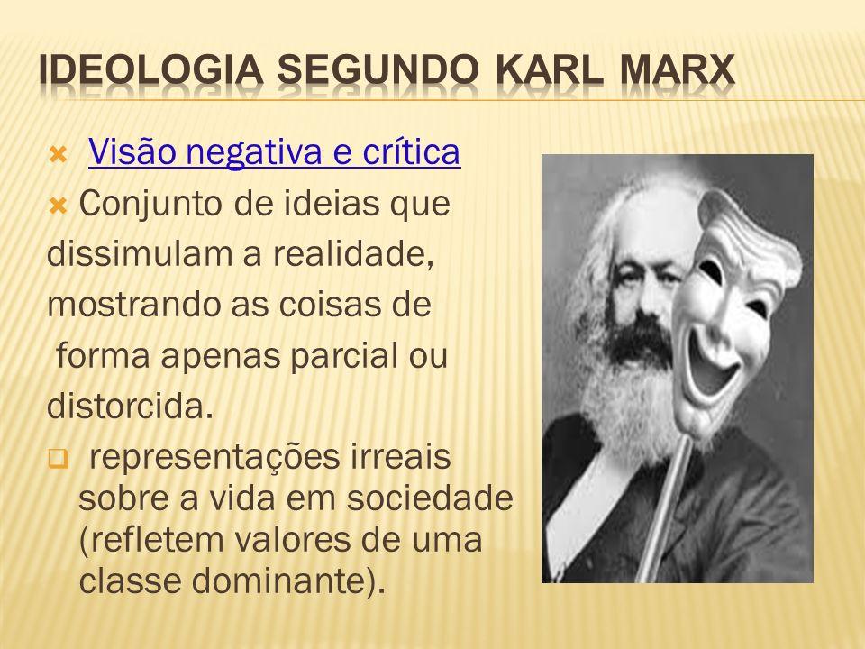 Ideologia segundo KARL MARX
