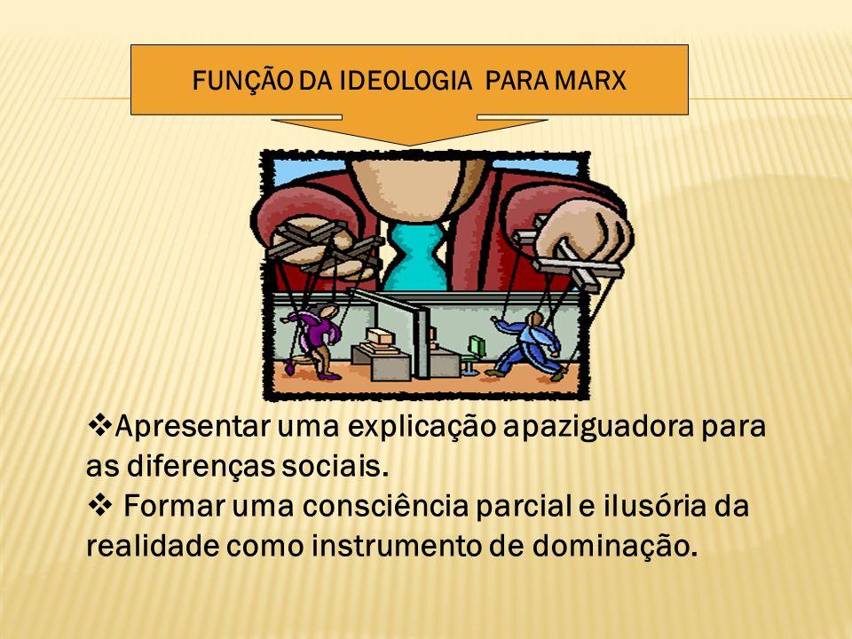 FUNÇÃO DA IDEOLOGIA PARA MARX