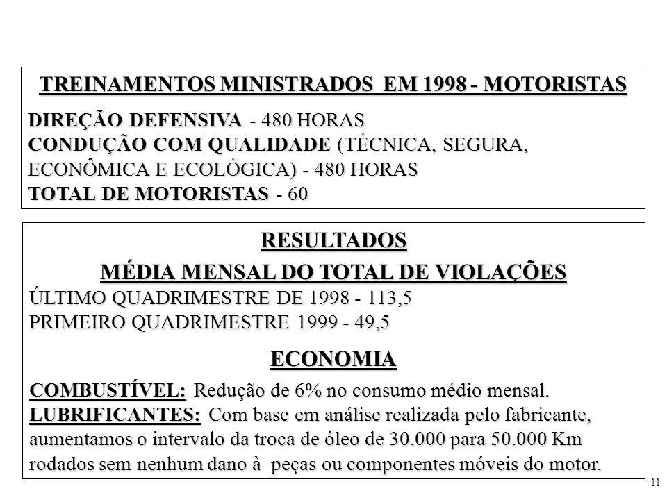 TREINAMENTOS MINISTRADOS EM 1998 - MOTORISTAS