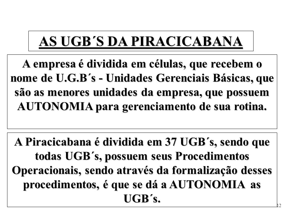 AS UGB´S DA PIRACICABANA