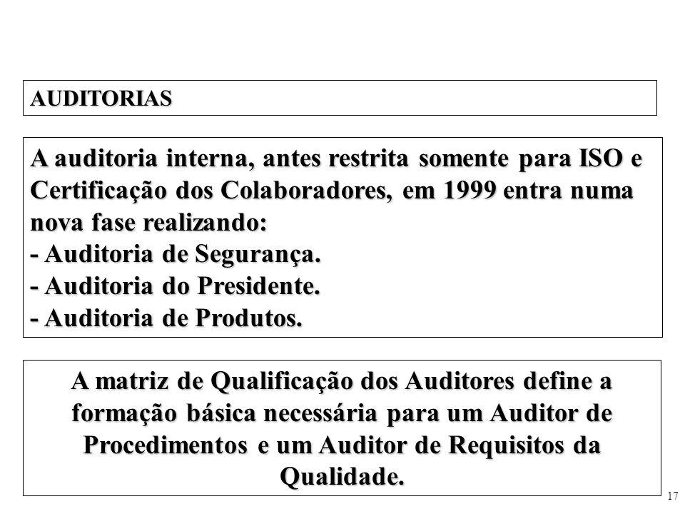 - Auditoria de Segurança. - Auditoria do Presidente.