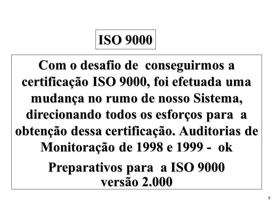 Preparativos para a ISO 9000