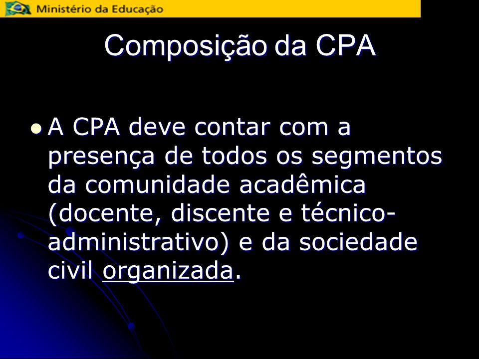 Composição da CPA