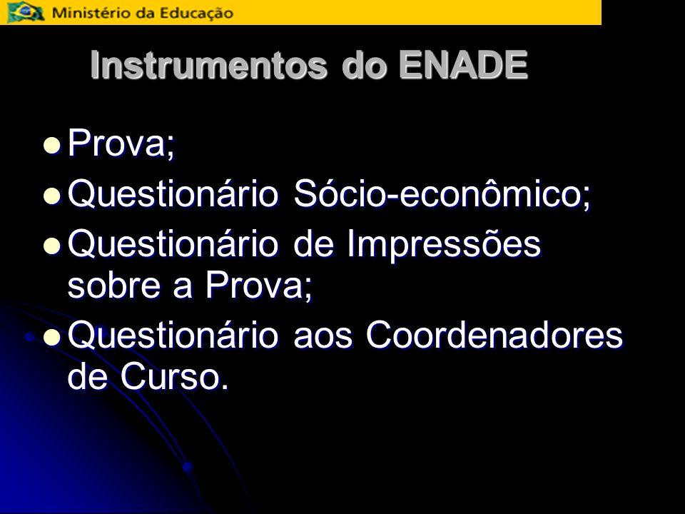 Instrumentos do ENADE Prova; Questionário Sócio-econômico; Questionário de Impressões sobre a Prova;