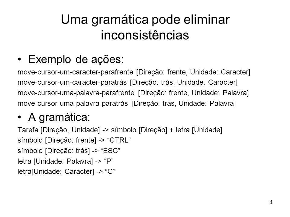 Uma gramática pode eliminar inconsistências