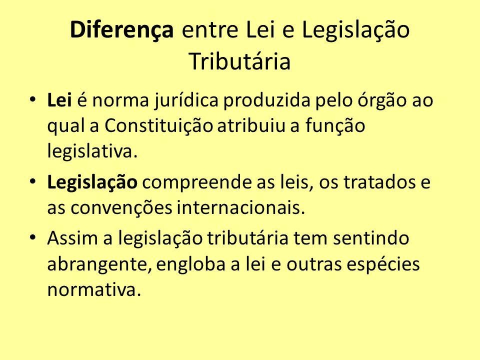 Diferença entre Lei e Legislação Tributária