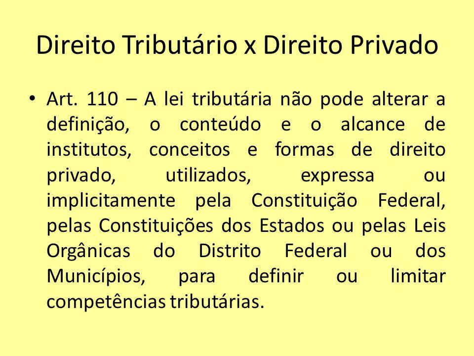 Direito Tributário x Direito Privado