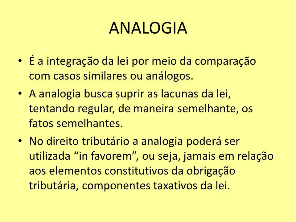ANALOGIA É a integração da lei por meio da comparação com casos similares ou análogos.