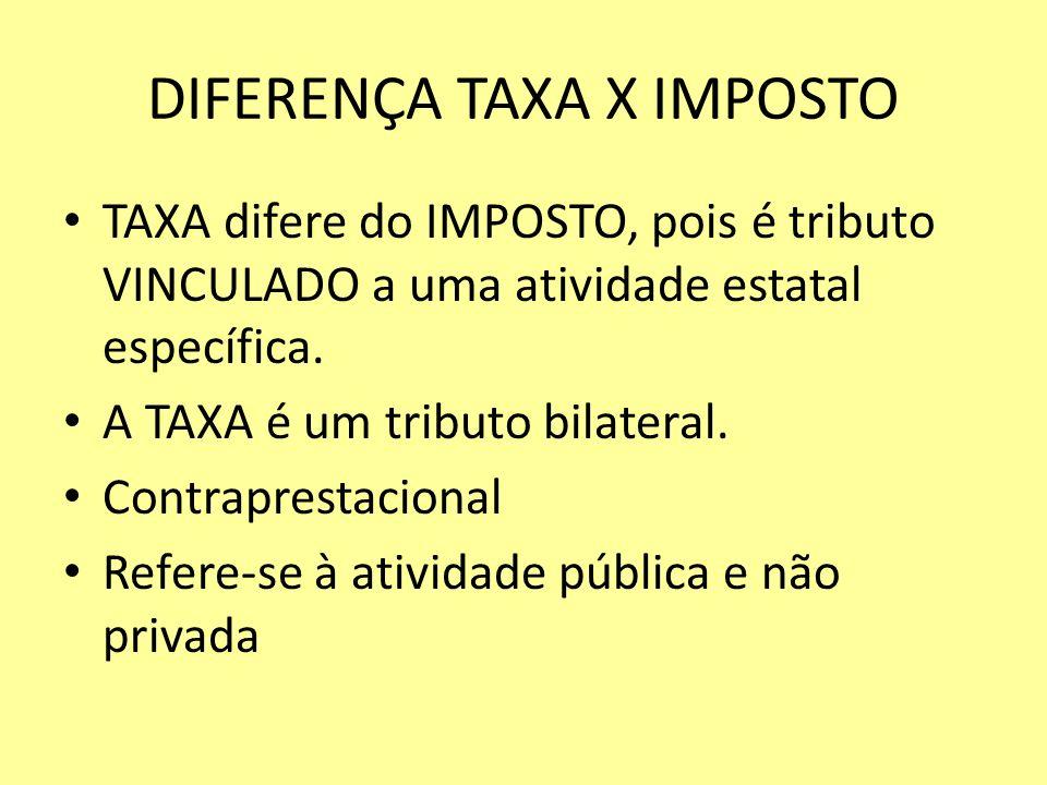DIFERENÇA TAXA X IMPOSTO