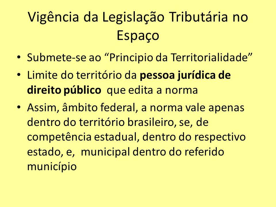 Vigência da Legislação Tributária no Espaço
