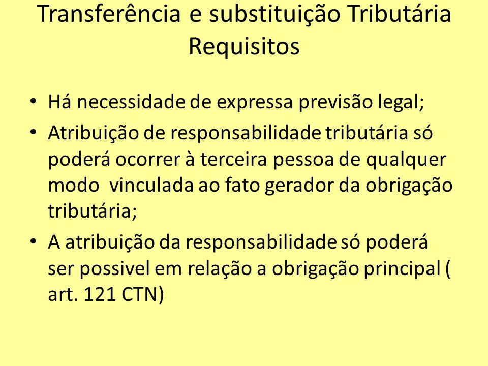 Transferência e substituição Tributária Requisitos