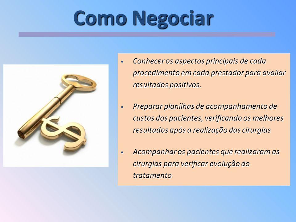 Como Negociar Conhecer os aspectos principais de cada procedimento em cada prestador para avaliar resultados positivos.