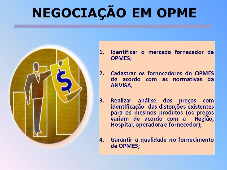 NEGOCIAÇÃO EM OPME Identificar o mercado fornecedor de OPMES;